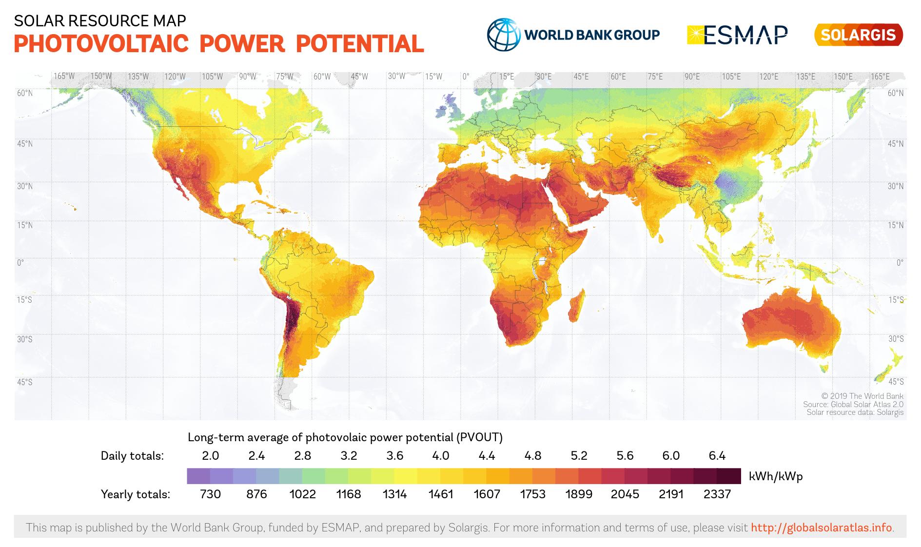 World PV Output